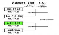 ジュニアユース 岐阜県U13リーグ決勝トーナメント 日程のお知らせ
